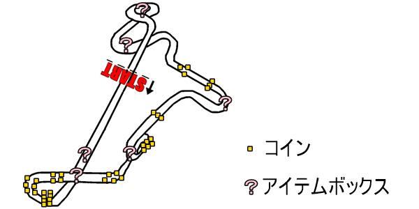 マリオカート8_N64 レインボーロード