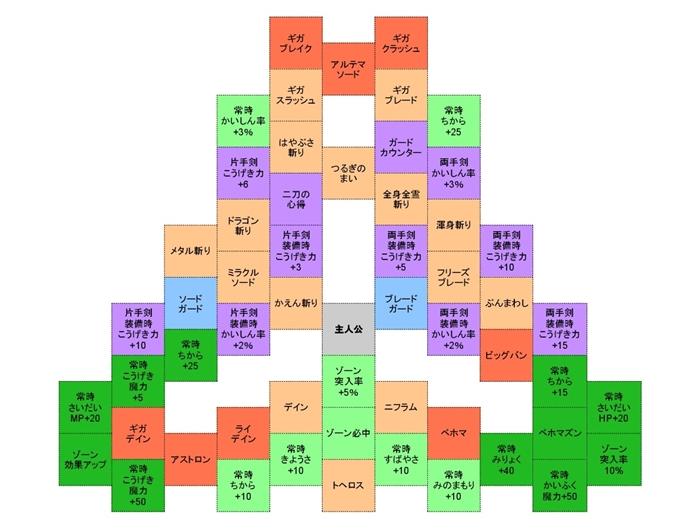 ドラクエ11_スキルパネル-イレブン-001