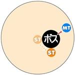 ff14_タンク切り替え2