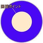 ff14_極ガルーダ_アイオブストーム回避