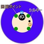 ff14_極ガルーダ_アイオブストーム_タンク