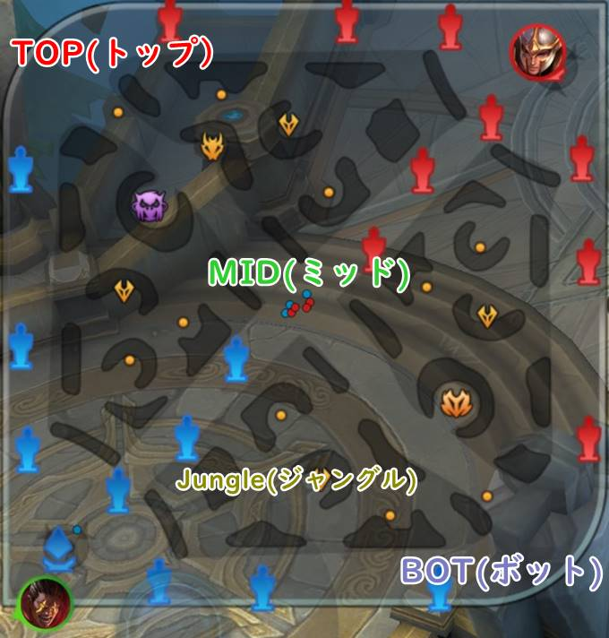 AoV-レーン-呼び方-地図-マップ-初心者-攻略