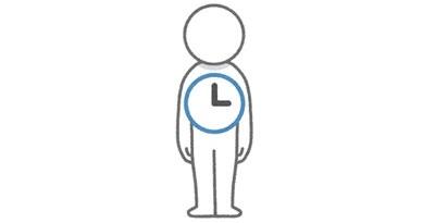 体内時計の狂いを緩和する